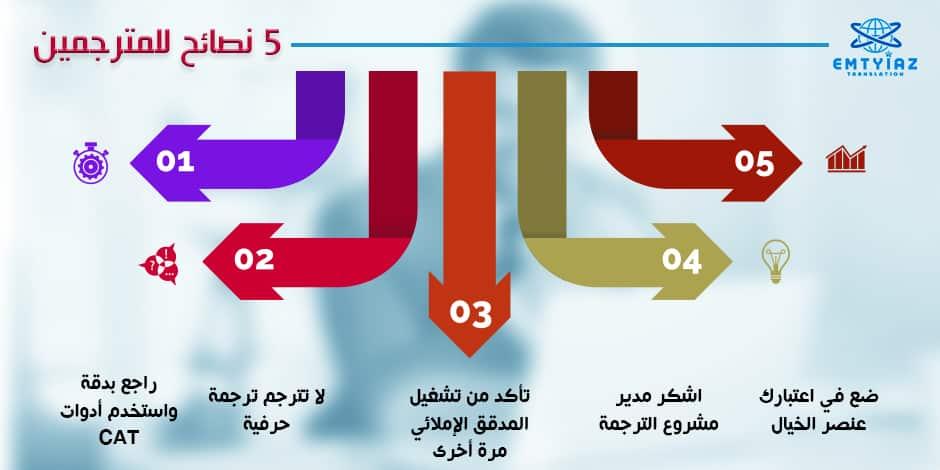 """5 نصائح من مكتب """"امتياز"""" أفضل مكتب ترجمة معتمد في السعودية للمترجمين"""
